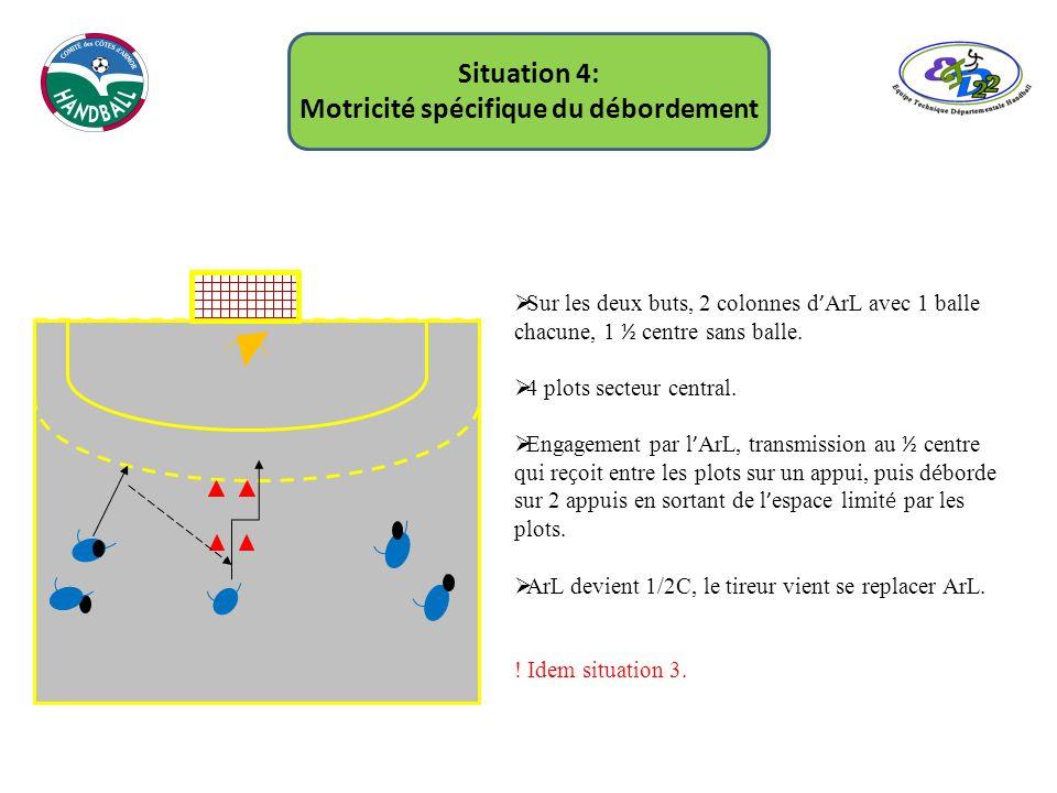 Situation 4: Motricité spécifique du débordement Sur les deux buts, 2 colonnes d ArL avec 1 balle chacune, 1 ½ centre sans balle. 4 plots secteur cent