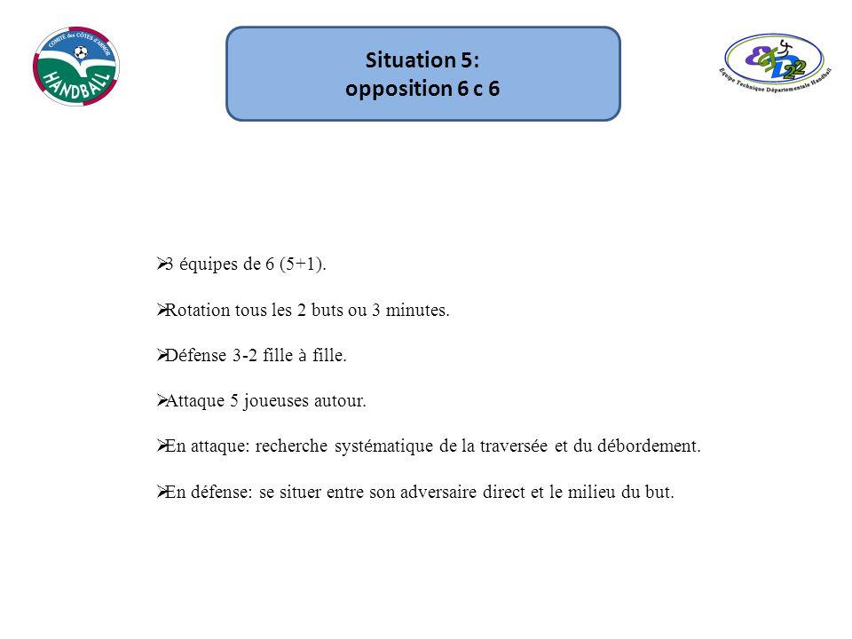 Situation 5: opposition 6 c 6 3 é quipes de 6 (5+1). Rotation tous les 2 buts ou 3 minutes. D é fense 3-2 fille à fille. Attaque 5 joueuses autour. En