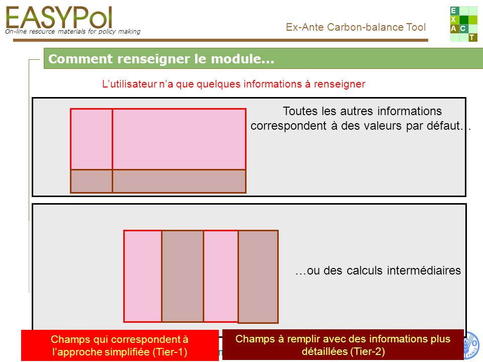 On-line resource materials for policy making Ex-Ante Carbon-balance Tool Food and Agriculture Organization of the United Nations, FAO Comment renseigner le module...