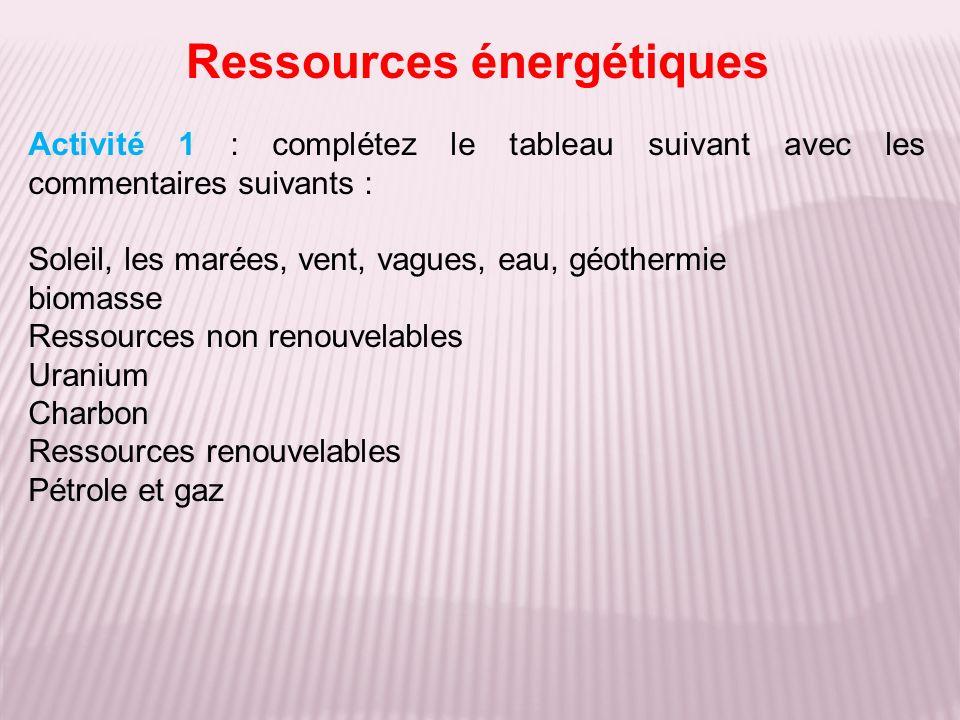 Activité 1 : complétez le tableau suivant avec les commentaires suivants : Soleil, les marées, vent, vagues, eau, géothermie biomasse Ressources non r
