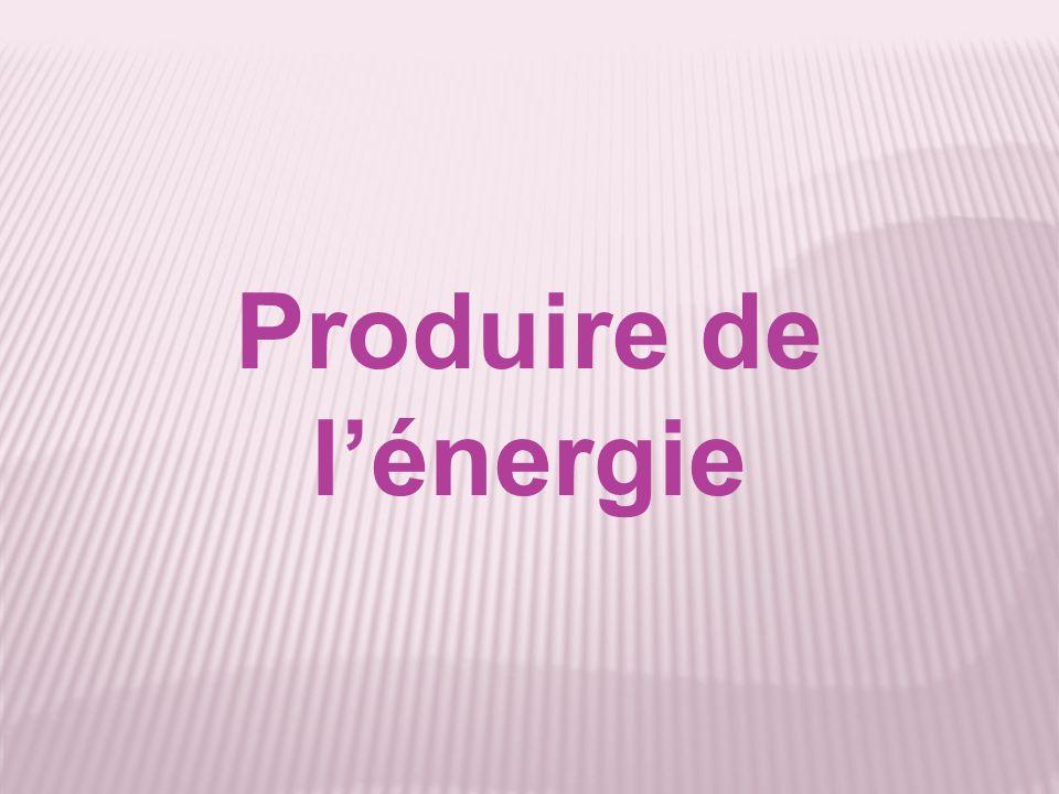 Produire de lénergie