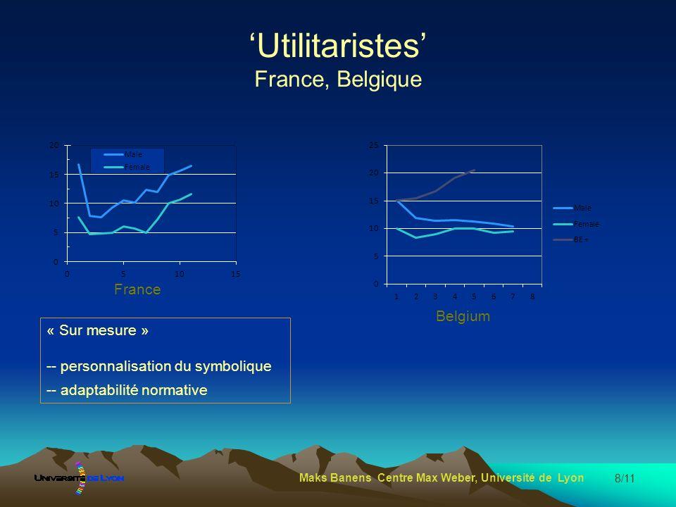 8/11 Utilitaristes France, Belgique « Sur mesure » -- personnalisation du symbolique -- adaptabilité normative Maks Banens Centre Max Weber, Universit