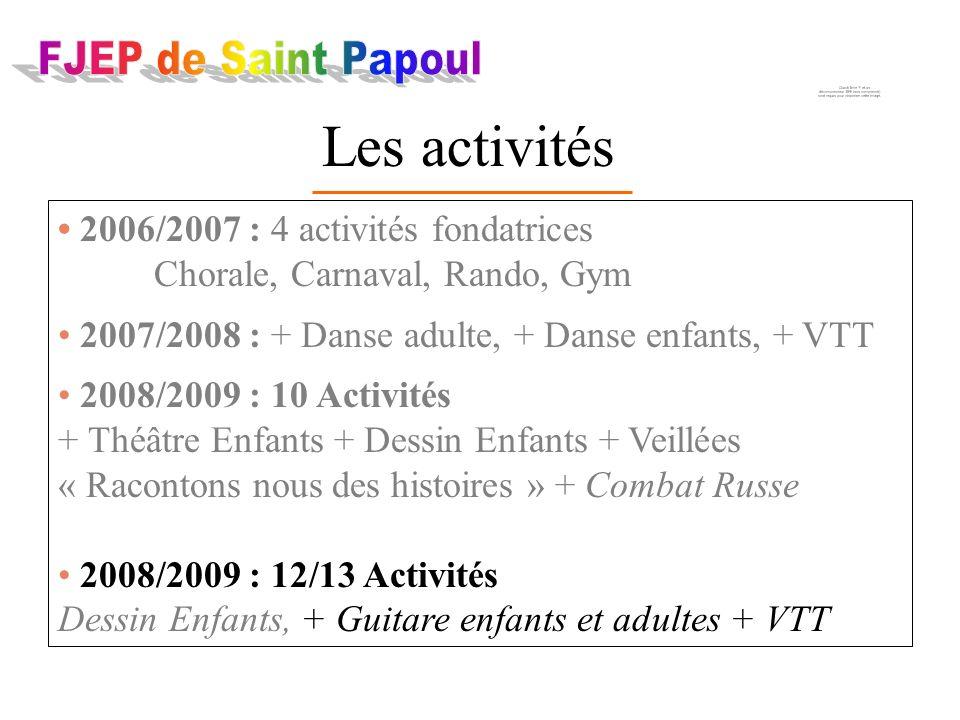 Les activités 2006/2007 : 4 activités fondatrices Chorale, Carnaval, Rando, Gym 2007/2008 : + Danse adulte, + Danse enfants, + VTT 2008/2009 : 10 Acti