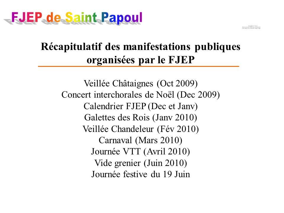Récapitulatif des manifestations publiques organisées par le FJEP Veillée Châtaignes (Oct 2009) Concert interchorales de Noël (Dec 2009) Calendrier FJ