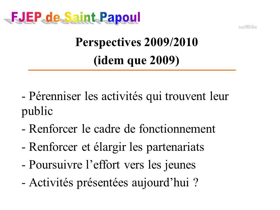 Perspectives 2009/2010 (idem que 2009) - Pérenniser les activités qui trouvent leur public - Renforcer le cadre de fonctionnement - Renforcer et élargir les partenariats - Poursuivre leffort vers les jeunes - Activités présentées aujourdhui
