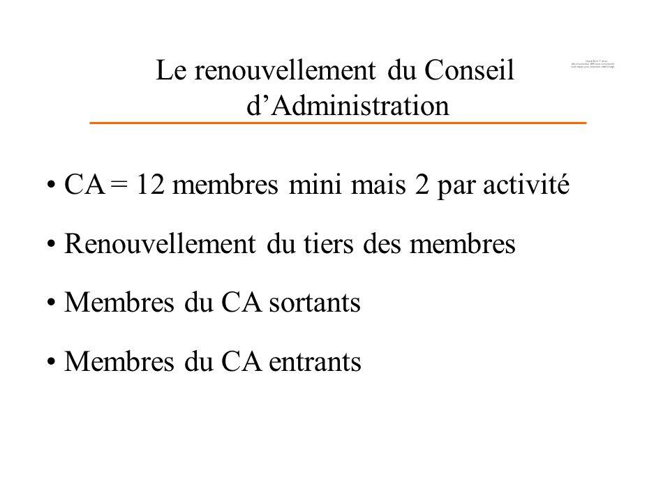 Le renouvellement du Conseil dAdministration CA = 12 membres mini mais 2 par activité Renouvellement du tiers des membres Membres du CA sortants Membres du CA entrants