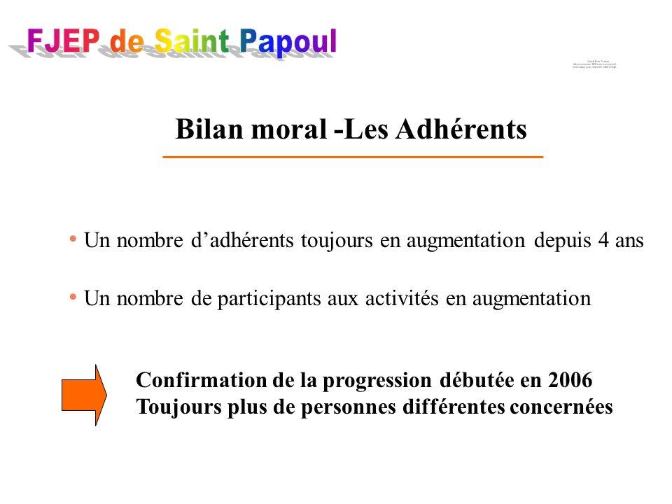 Le cadre de fonctionnement - Dossier Assurances (M. Lucien Petit ?) - Changements des statuts