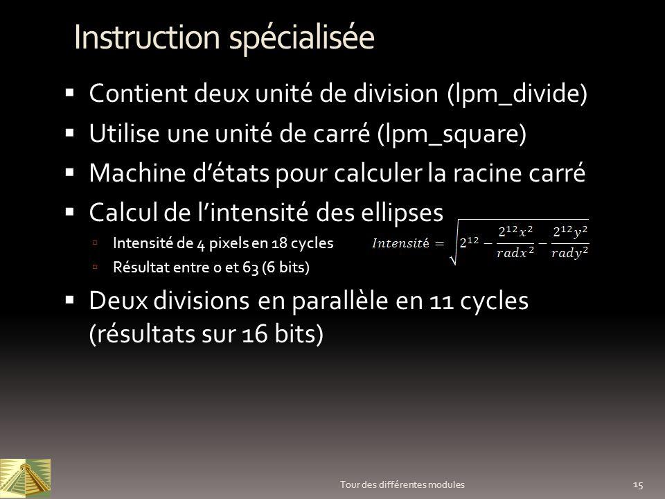 15 Tour des différentes modules Instruction spécialisée Contient deux unité de division (lpm_divide) Utilise une unité de carré (lpm_square) Machine d