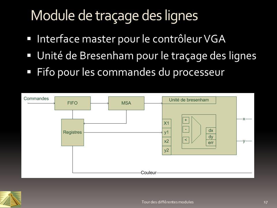 17 Tour des différentes modules Module de traçage des lignes Interface master pour le contrôleur VGA Unité de Bresenham pour le traçage des lignes Fif