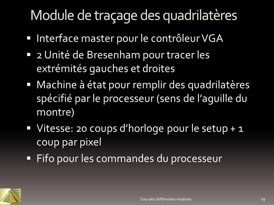 19 Tour des différentes modules Module de traçage des quadrilatères Interface master pour le contrôleur VGA 2 Unité de Bresenham pour tracer les extré