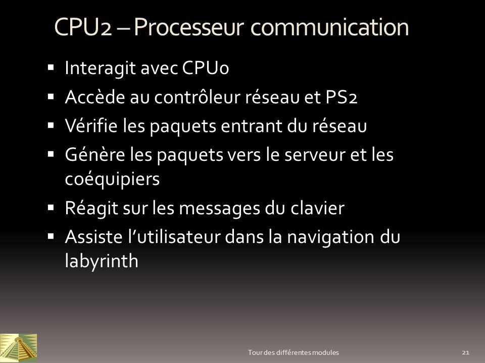 21 Tour des différentes modules CPU2 – Processeur communication Interagit avec CPU0 Accède au contrôleur réseau et PS2 Vérifie les paquets entrant du