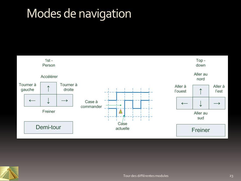 23 Tour des différentes modules Modes de navigation
