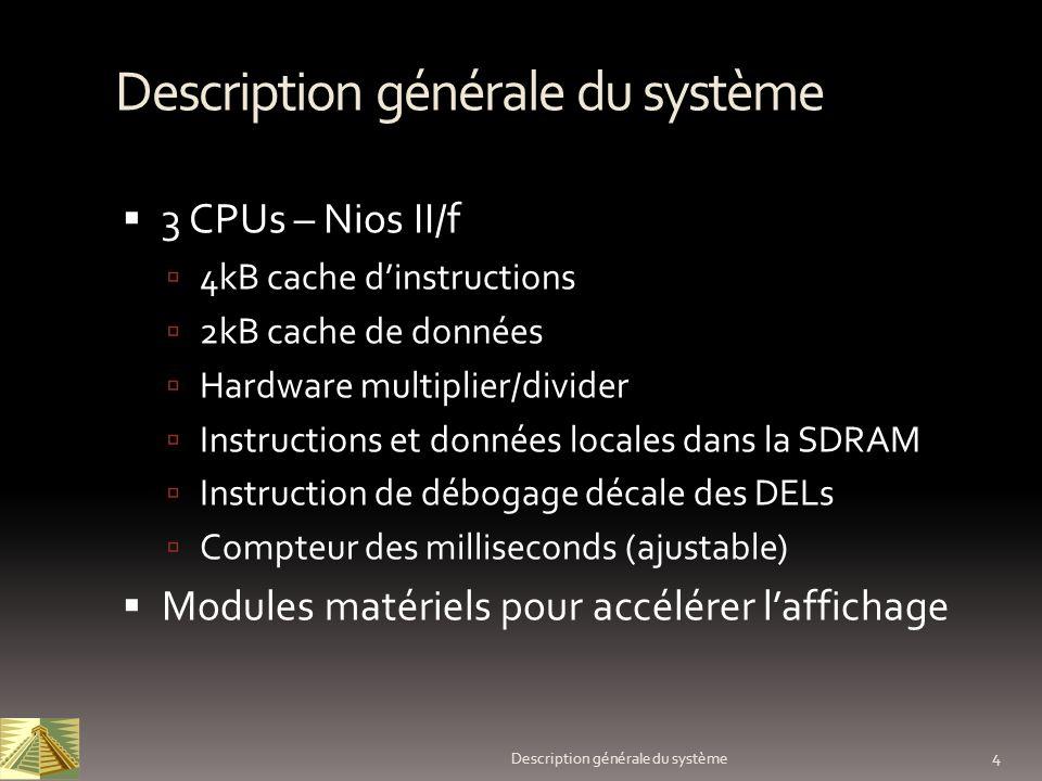 4 Description générale du système 3 CPUs – Nios II/f 4kB cache dinstructions 2kB cache de données Hardware multiplier/divider Instructions et données