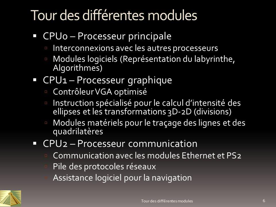 6 Tour des différentes modules CPU0 – Processeur principale Interconnexions avec les autres processeurs Modules logiciels (Représentation du labyrinth