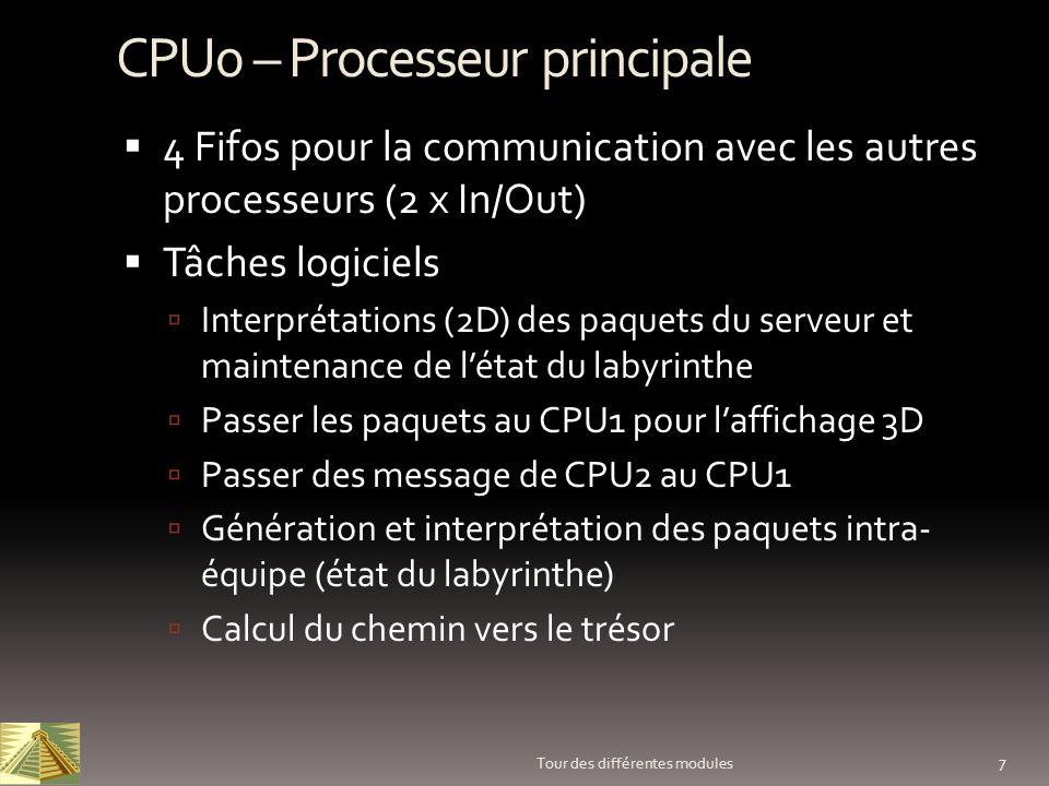 7 Tour des différentes modules CPU0 – Processeur principale 4 Fifos pour la communication avec les autres processeurs (2 x In/Out) Tâches logiciels In