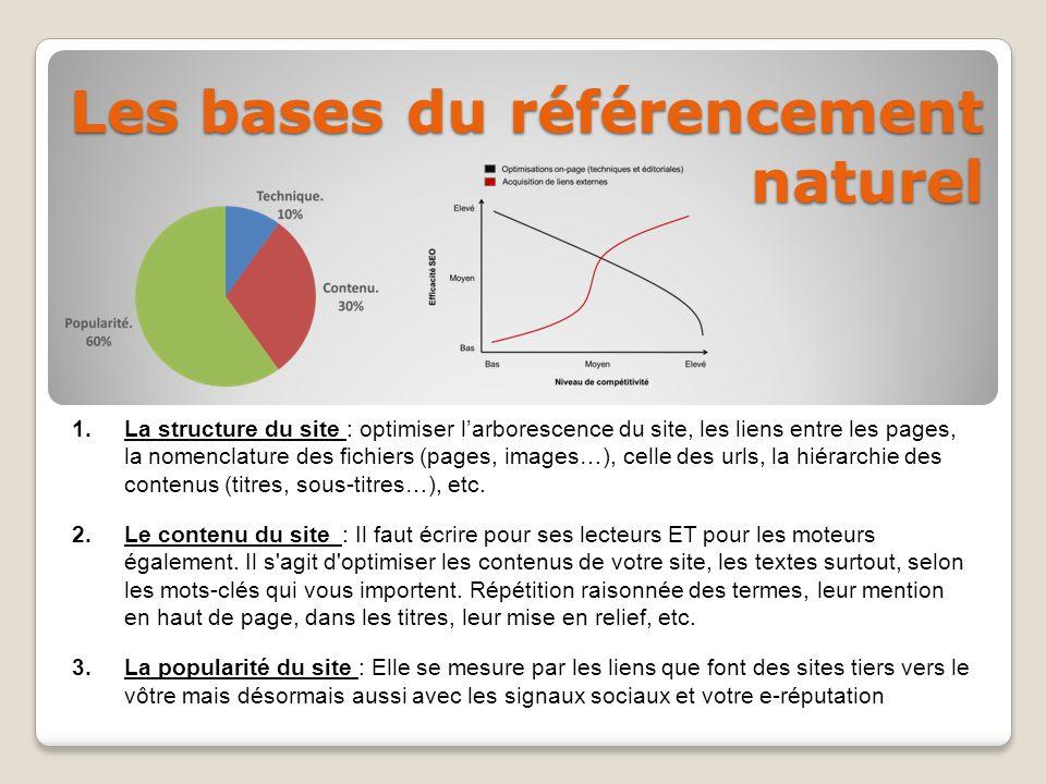 Les bases du référencement naturel 1.La structure du site : optimiser larborescence du site, les liens entre les pages, la nomenclature des fichiers (