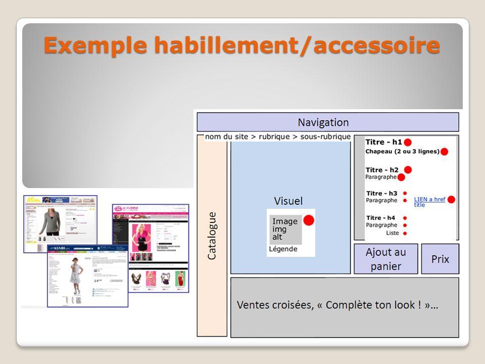 Exemple habillement/accessoire
