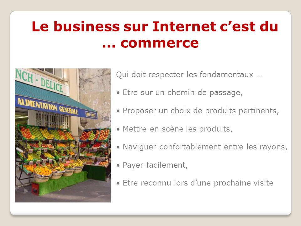 Un site e-commerce a besoin de TRAFIC Taux de conversion entre 0,5 et 3% Avec un taux de 1 % par exemple : il faut 400 visites pour 4 achats