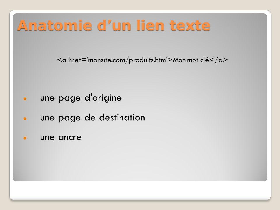 Anatomie dun lien texte Mon mot clé une page d'origine une page de destination une ancre