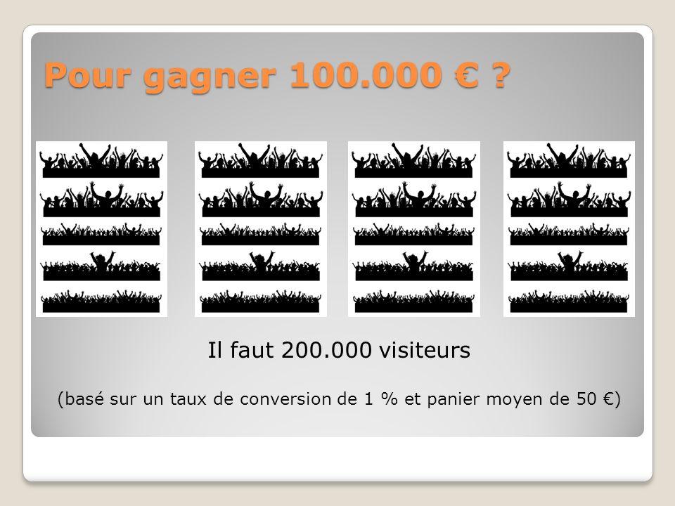 Pour gagner 100.000 ? Il faut 200.000 visiteurs (basé sur un taux de conversion de 1 % et panier moyen de 50 )