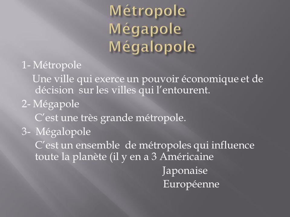 1- Métropole Une ville qui exerce un pouvoir économique et de décision sur les villes qui lentourent. 2- Mégapole Cest une très grande métropole. 3- M