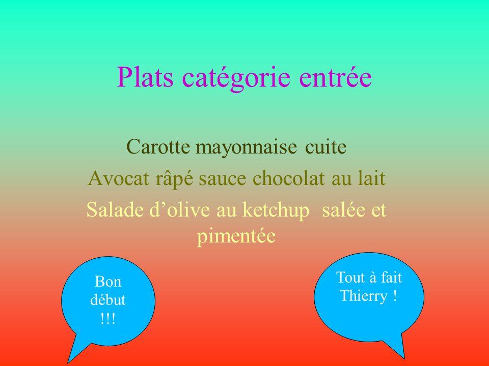 Instructions Lisez attentivement les noms des plats concurrents, ainsi que les commentaires.