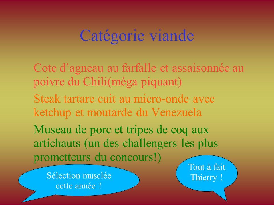 Catégorie apéritifs Salade d anchois aux poireaux Morceaux d olives fourrés au chocolat Pains ultra sucrés-salés au guacamole de tomates La finale sannonce chaude !.