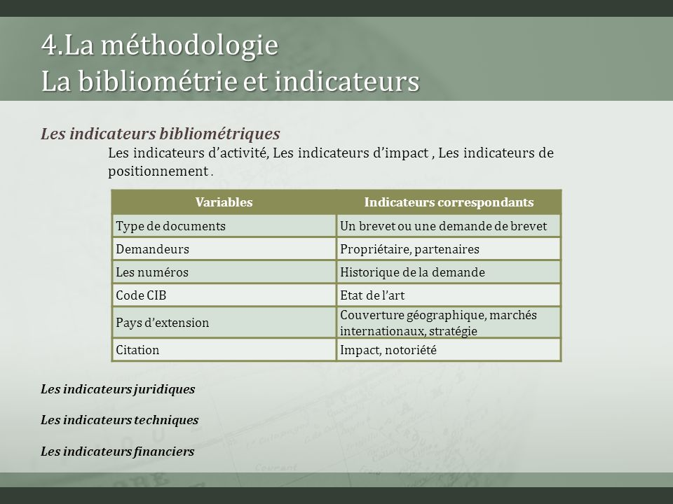 4.La méthodologie La bibliométrie et indicateurs Les indicateurs bibliométriques Les indicateurs dactivité, Les indicateurs dimpact, Les indicateurs d
