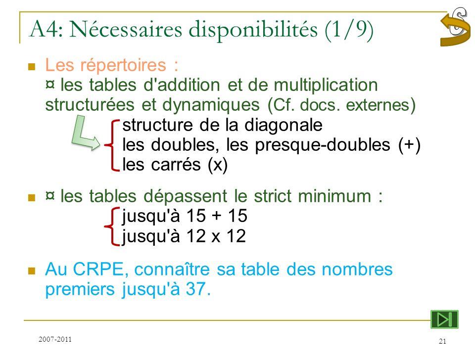 A4: Nécessaires disponibilités (1/9) Les répertoires : ¤ les tables d'addition et de multiplication structurées et dynamiques ( Cf. docs. externes ) s