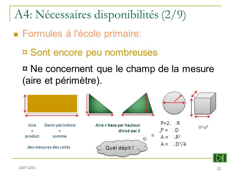 A4 : Nécessaires disponibilités (2/9) Formules à l'école primaire: ¤ Sont encore peu nombreuses ¤ Ne concernent que le champ de la mesure (aire et pér