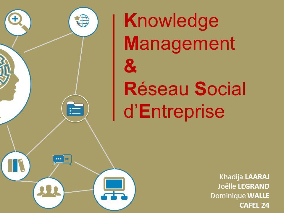 Knowledge Management & Réseau Social dEntreprise Khadija LAARAJ Joëlle LEGRAND Dominique WALLE CAFEL 24