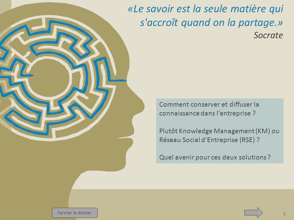La cohabitation KM / RSE Fermer le dossier Sommaire La cohabitation KM / RSE: opportunité ou menace.