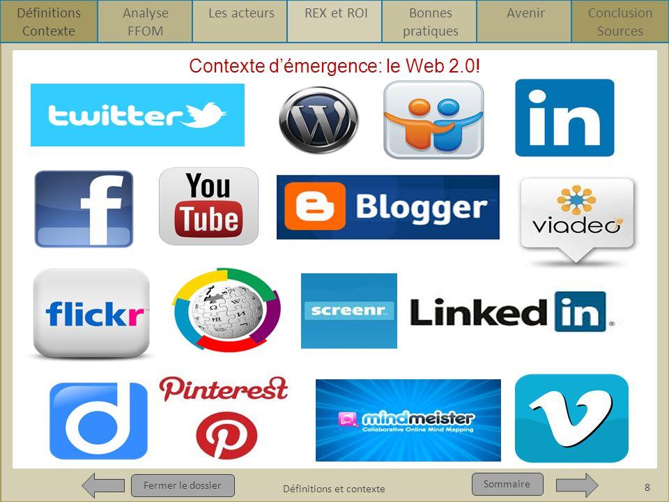 La mise en place des réseaux sociaux Fermer le dossier Sommaire La mise en place des réseaux sociaux 9 Définitions et contexte Définitions Contexte Analyse FFOM Les acteursREX et ROIBonnes pratiques AvenirConclusion Sources