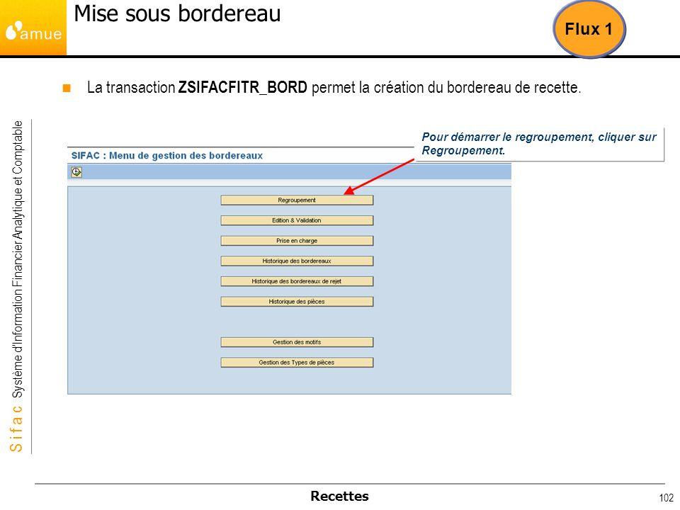 S i f a c Système dInformation Financier Analytique et Comptable Recettes 102 Mise sous bordereau La transaction ZSIFACFITR_BORD permet la création du