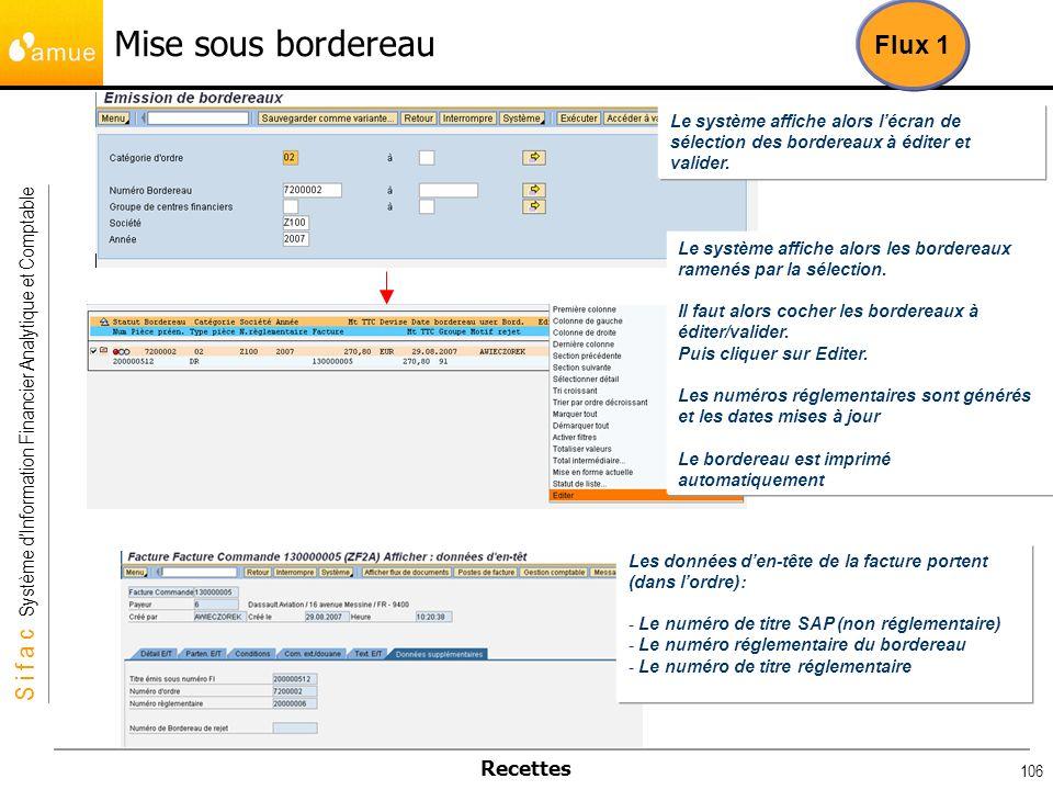 S i f a c Système dInformation Financier Analytique et Comptable Recettes 106 Mise sous bordereau Le système affiche alors lécran de sélection des bor