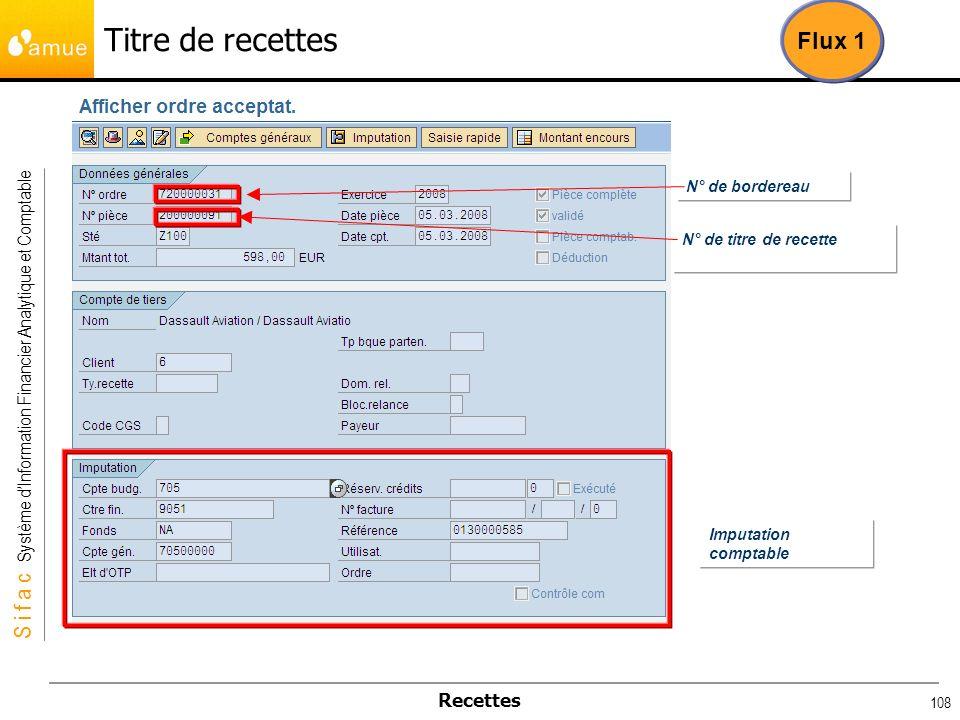 S i f a c Système dInformation Financier Analytique et Comptable Recettes 108 Titre de recettes Flux 1 N° de titre de recette N° de bordereau Imputati