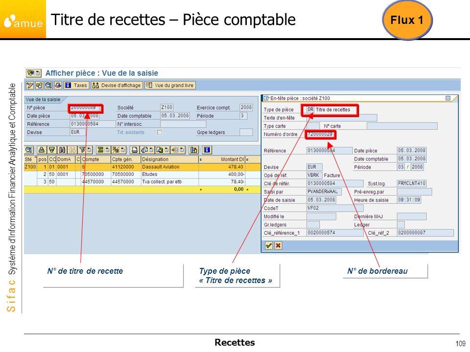 S i f a c Système dInformation Financier Analytique et Comptable Recettes 109 Titre de recettes – Pièce comptable Flux 1 N° de titre de recetteType de