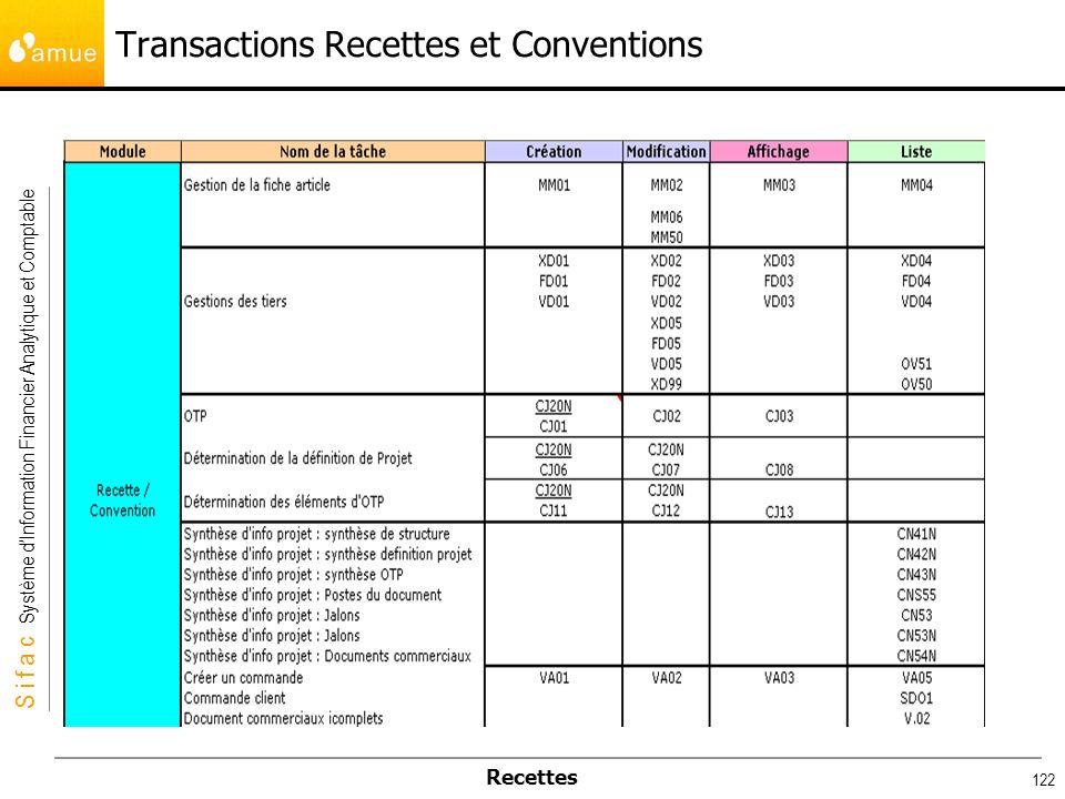 S i f a c Système dInformation Financier Analytique et Comptable Recettes 122 Transactions Recettes et Conventions