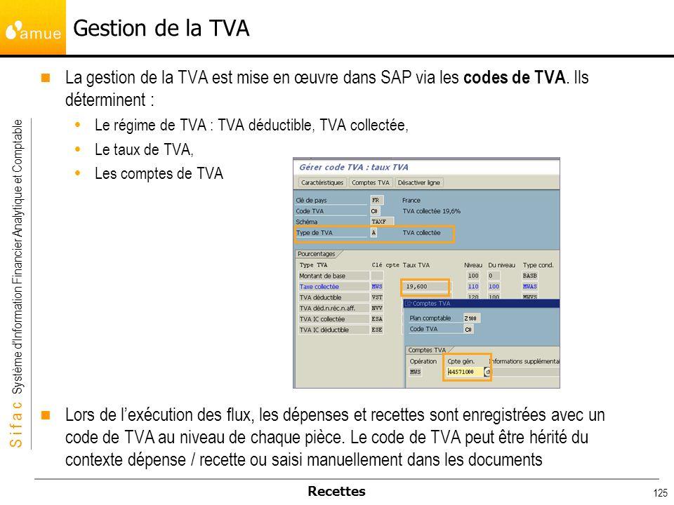 S i f a c Système dInformation Financier Analytique et Comptable Recettes 125 La gestion de la TVA est mise en œuvre dans SAP via les codes de TVA. Il