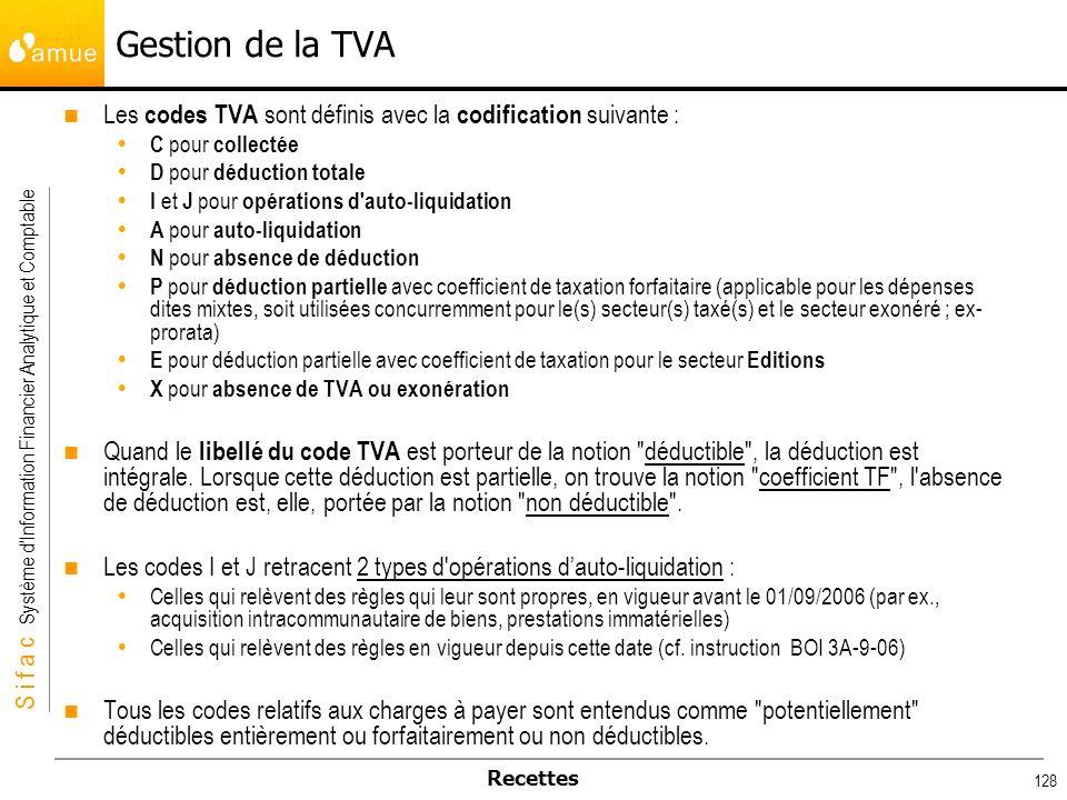 S i f a c Système dInformation Financier Analytique et Comptable Recettes 128 Gestion de la TVA Les codes TVA sont définis avec la codification suivan