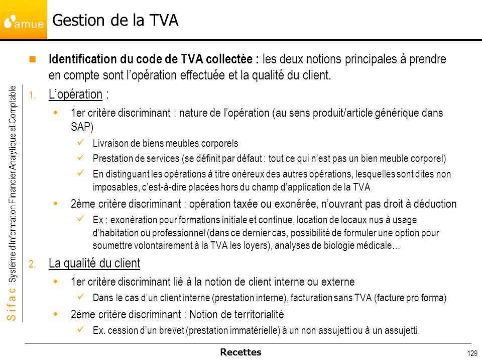 S i f a c Système dInformation Financier Analytique et Comptable Recettes 129 Identification du code de TVA collectée : les deux notions principales à