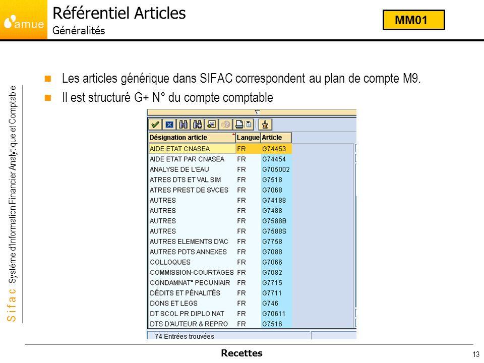 S i f a c Système dInformation Financier Analytique et Comptable Recettes 13 Les articles générique dans SIFAC correspondent au plan de compte M9. Il
