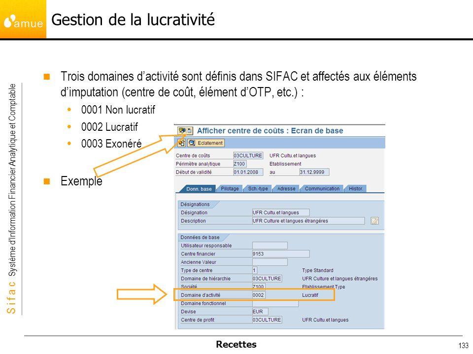 S i f a c Système dInformation Financier Analytique et Comptable Recettes 133 Gestion de la lucrativité Trois domaines dactivité sont définis dans SIF