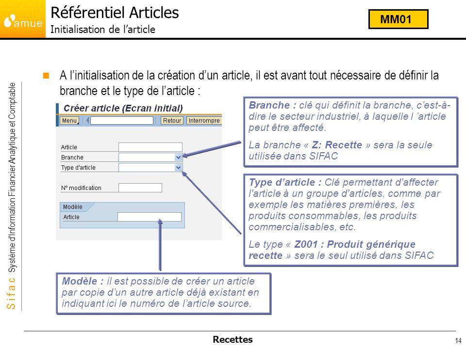 S i f a c Système dInformation Financier Analytique et Comptable Recettes 14 A linitialisation de la création dun article, il est avant tout nécessair
