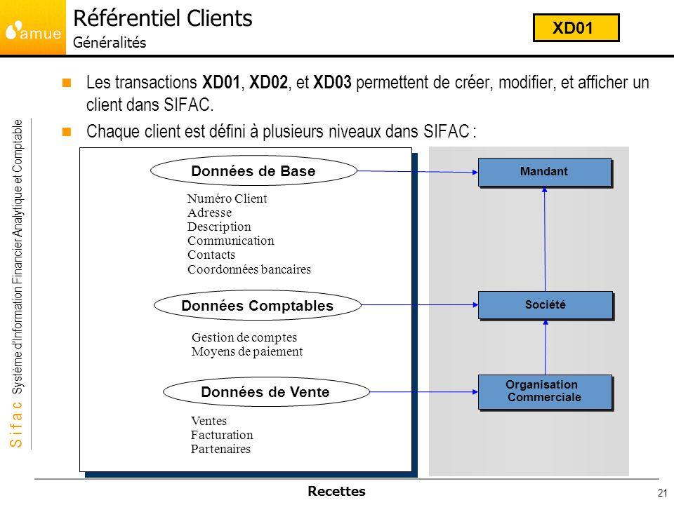 S i f a c Système dInformation Financier Analytique et Comptable Recettes 21 Les transactions XD01, XD02, et XD03 permettent de créer, modifier, et af