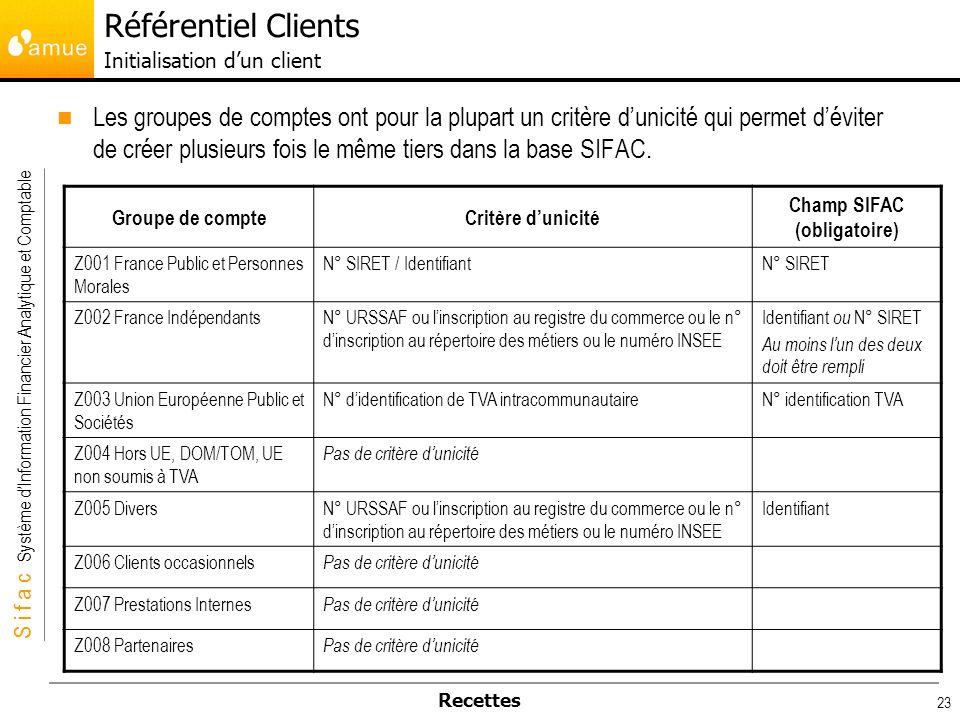 S i f a c Système dInformation Financier Analytique et Comptable Recettes 23 Les groupes de comptes ont pour la plupart un critère dunicité qui permet