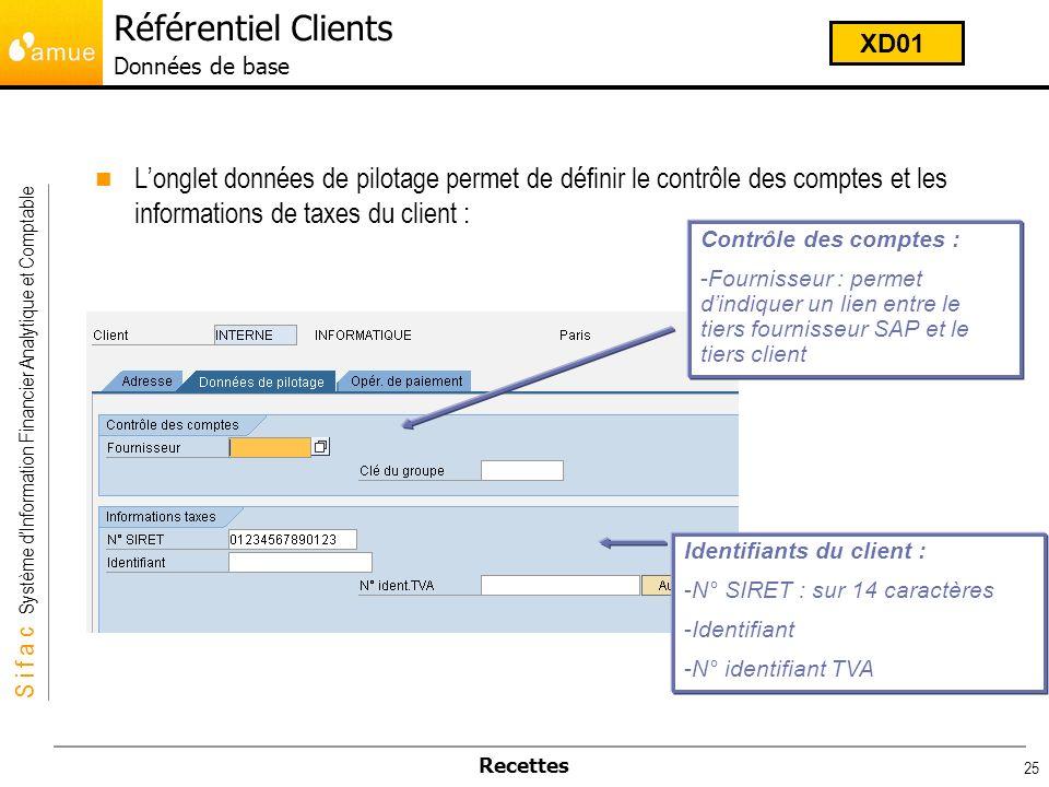 S i f a c Système dInformation Financier Analytique et Comptable Recettes 25 Longlet données de pilotage permet de définir le contrôle des comptes et