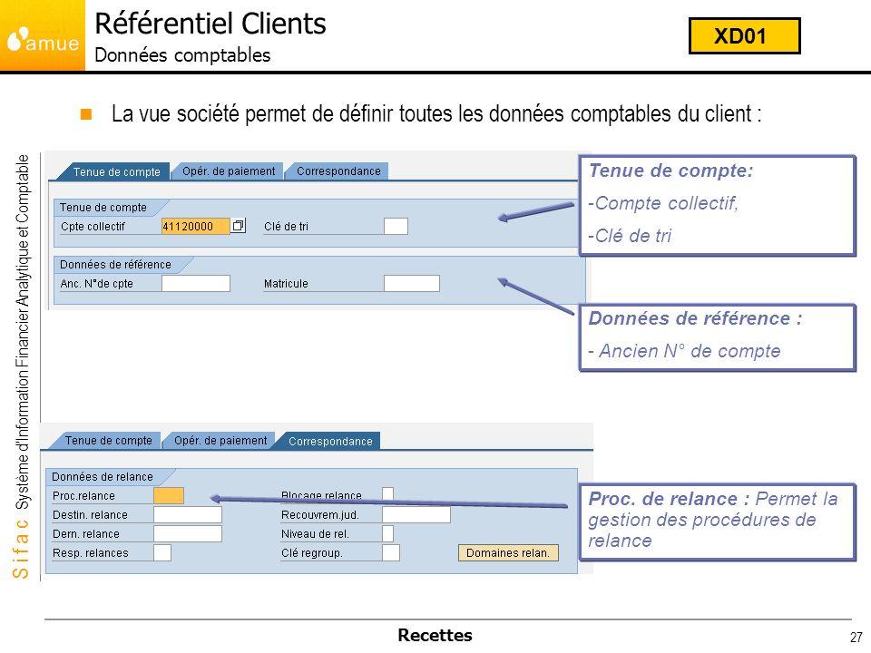 S i f a c Système dInformation Financier Analytique et Comptable Recettes 27 La vue société permet de définir toutes les données comptables du client
