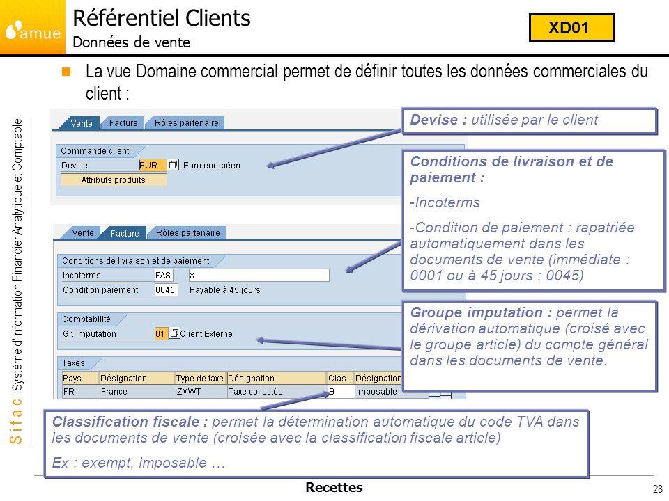 S i f a c Système dInformation Financier Analytique et Comptable Recettes 28 La vue Domaine commercial permet de définir toutes les données commercial