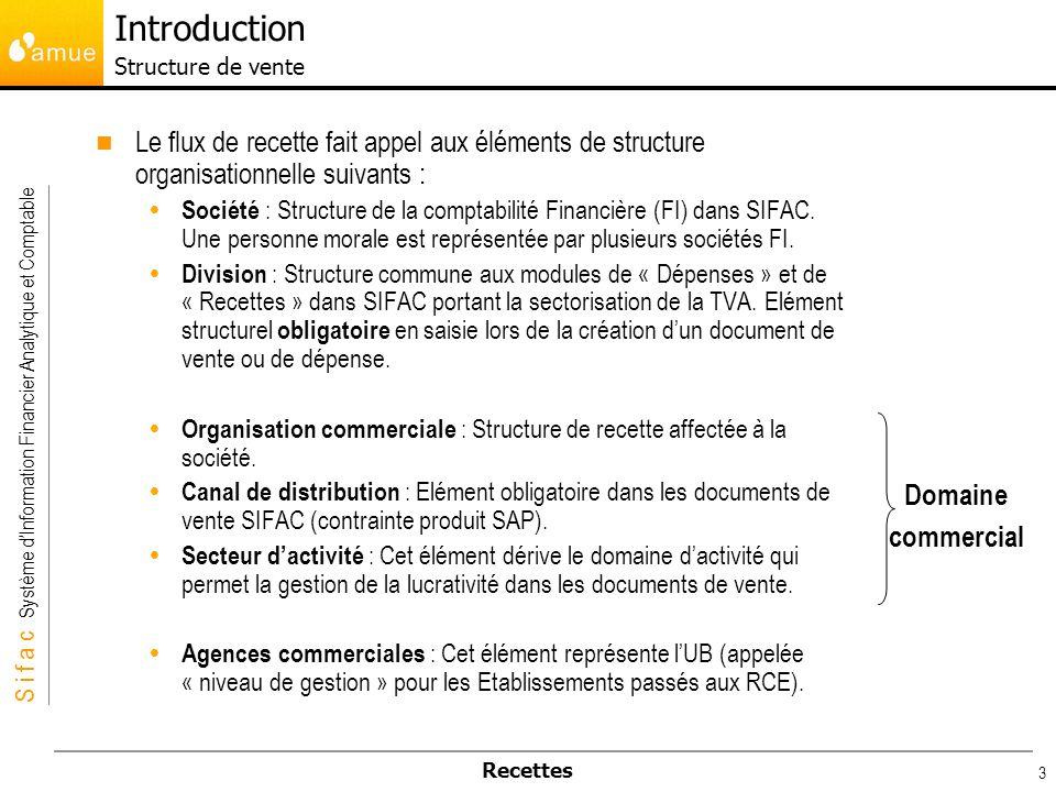 S i f a c Système dInformation Financier Analytique et Comptable Recettes 34 SIFAC permet de créer des documents de vente de types commandes de recette simple, commandes de prestation interne, contrats périodiques (pour les loyers), et contrats sur conventions et à ressource affectée (RA).